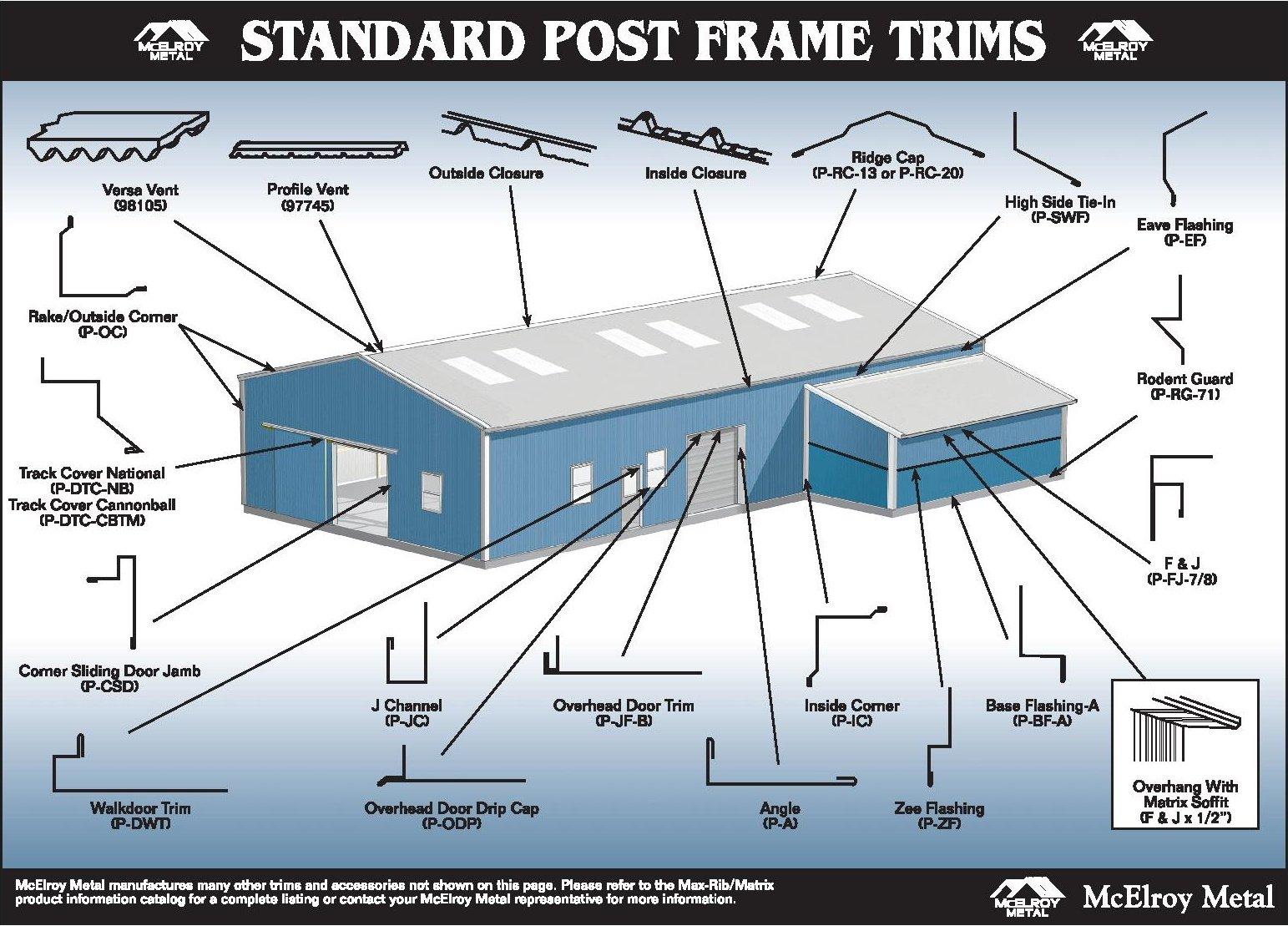 standard-post-frame-details