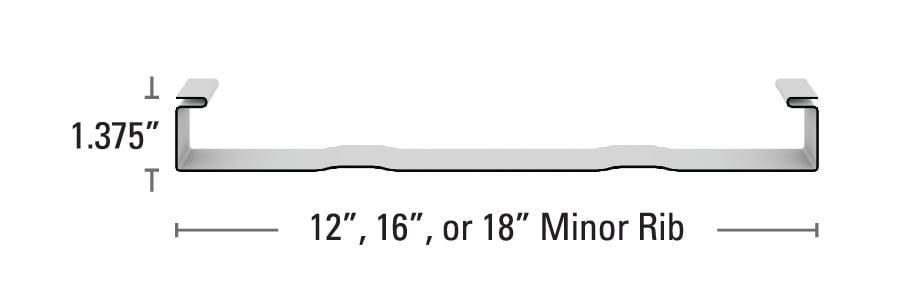 138T Minor Ribs