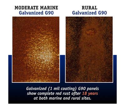 Galvanized G90 Mar Rural sized