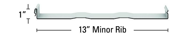Instaloc Minor Rib