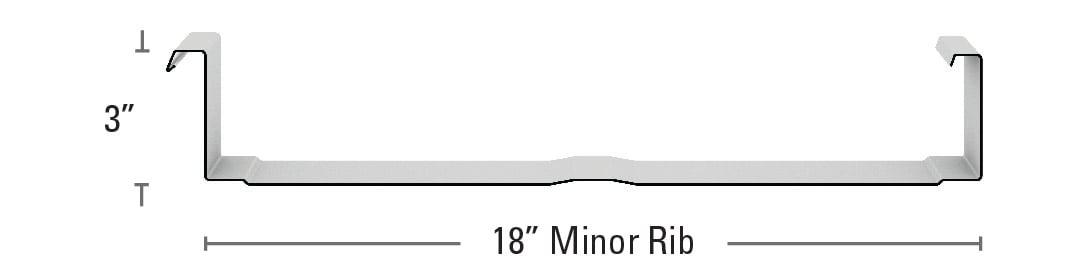 Maxima 3:18 Minor Rib