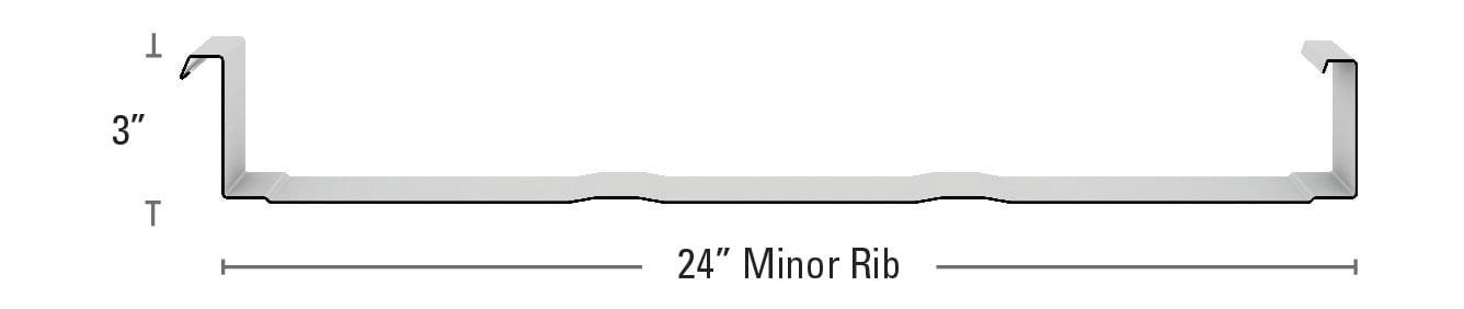 Maxima 3:24 Minor Rib
