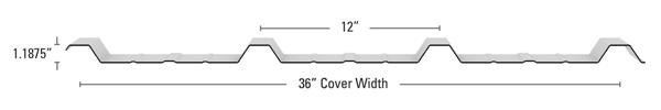 Multi-Rib Purlin Bearing Leg