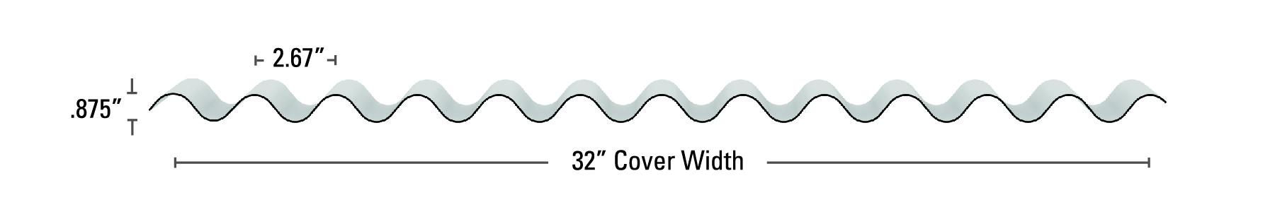 Multi-Cor Wall